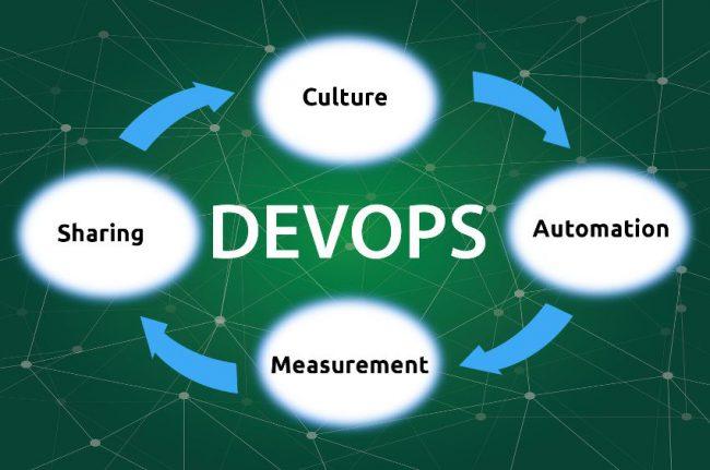 DevOps_1